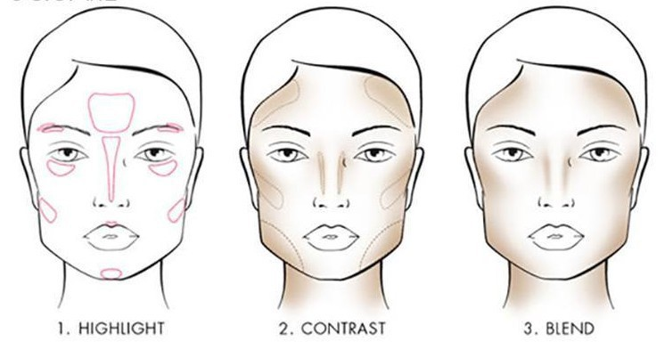 how-to-contour-now-modern-beauty-top-London-modelling-agency-IMM